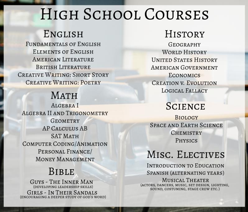 Traditional Classroom Course Descriptions - Christian